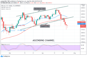 Read more about the article Bitcoin (BTC) Price Prediction: BTC/USD recovers from $47,500 low, Can the bulls resume upside momentum?