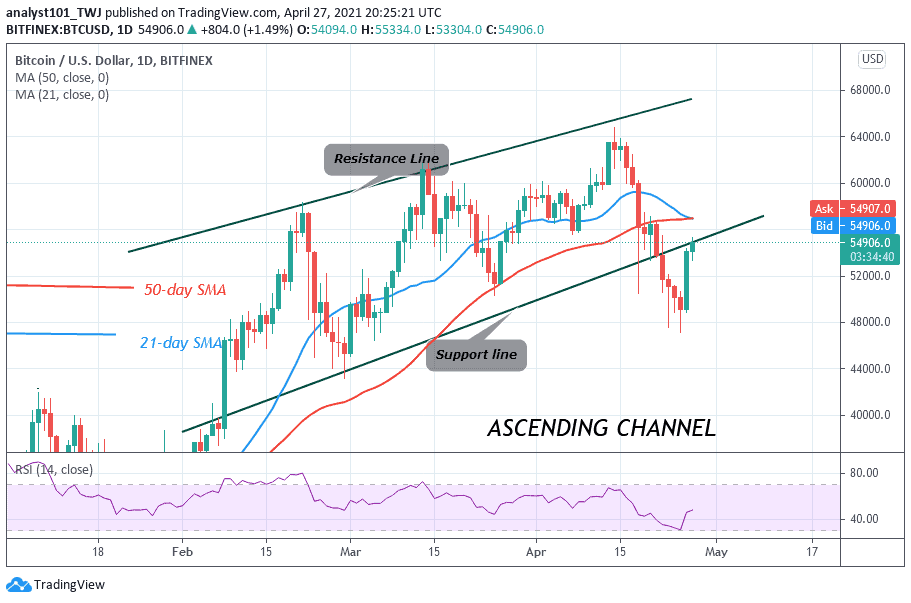 You are currently viewing Bitcoin (BTC) Price Prediction: BTC/USD Is Trading Marginally, Breaks Above The $55,000 Resistance