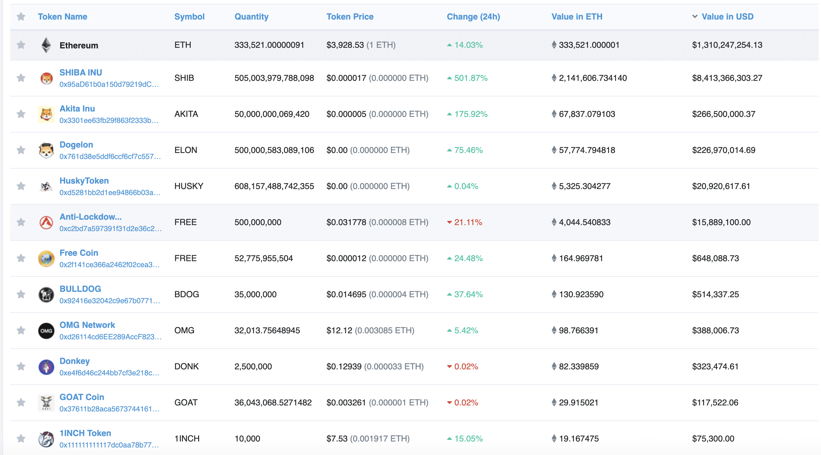 You are currently viewing Vitalik Buterin's Ethereum wallet holds $8 billion in Shiba Inu coin (SHIB)