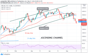 Read more about the article Bitcoin Price Prediction: BTC/USD Slumps to $42,000, Bears Target $40k