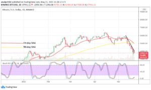 Read more about the article Bitcoin Price Prediction: BTC/USD Fluctuates around the Level of $40,000
