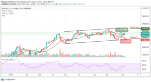 Read more about the article Bitcoin Price Prediction: BTC/USD Moves Close to $59,000 level as Traders Eye Uptrend Continuation