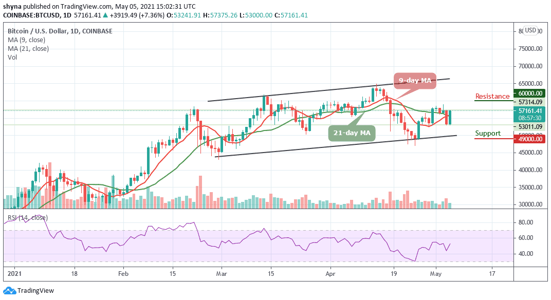 You are currently viewing Bitcoin Price Prediction: BTC/USD Bounces above $57,000 as Bulls Struggling to Keep the Uptrend