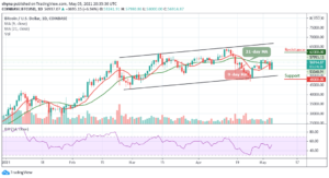 Read more about the article Bitcoin Price Prediction: BTC/USD Stays Above the Moving Averages; Recovery May be Limited by $55,000 Level