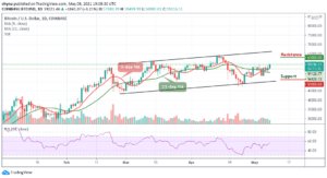 Read more about the article Bitcoin Price Prediction: BTC/USD Jumps Another 3% Gains to Reclaim $59,000 Level