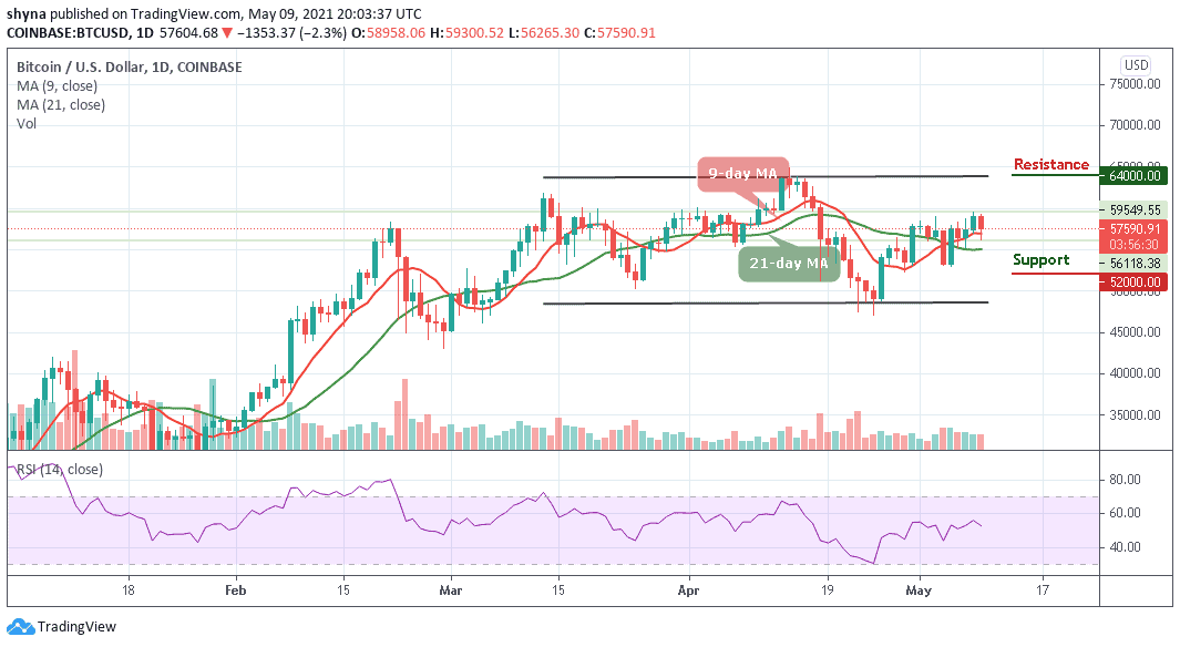 You are currently viewing Bitcoin Price Prediction: BTC/USD Tumbles as the Price Plummets Below $59,300