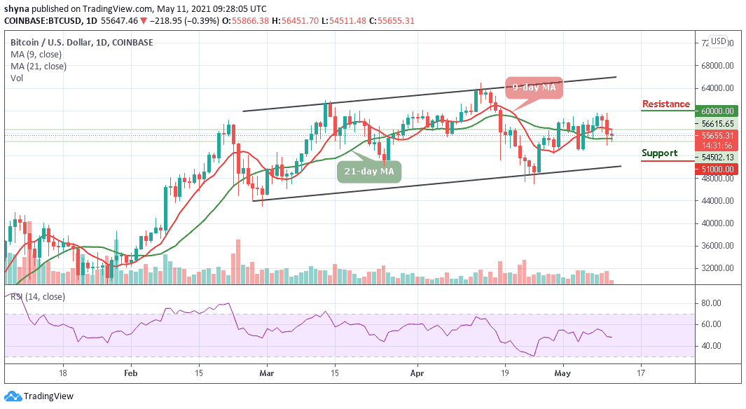 You are currently viewing Bitcoin Price Prediction: BTC/USD May Extend the Downside Correction to $54,500 as Bulls Failed to Keep the Uptrend