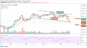 Read more about the article Bitcoin Price Prediction: Will BTC/USD Stumble to $40,000 Low?