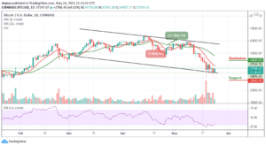 Read more about the article Bitcoin Price Prediction: BTC/USD Recovers Above $35,000