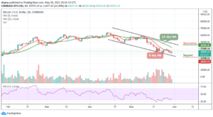 Read more about the article Bitcoin Price Prediction: BTC/USD Climbs to $36,500