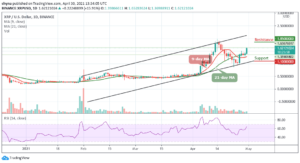Read more about the article Ripple Price Prediction: XRP/USD Recovers Above $1.60 Level as Bulls Attempt to Regain Momentum