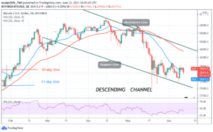 Read more about the article Bitcoin (BTC) Price Prediction: BTC/USD Falls as Bitcoin Revisits $30,000 Low