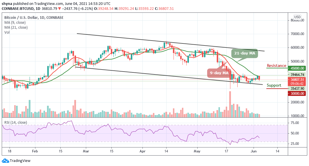 You are currently viewing Bitcoin Price Prediction: BTC/USD Short-term Bears Target At $35,000