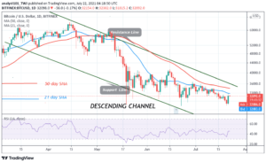 Read more about the article Bitcoin (BTC) Price Prediction: BTC/USD Recovers above $29,400 as Bitcoin Rebounds