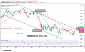 Read more about the article Bitcoin (BTC) Price Prediction: BTC/USD Breaches $34,000 Resistance as Bitcoin Retakes Lost Ground