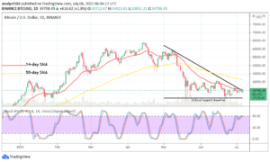 Read more about the article Bitcoin (BTC/USD) Operation Holds Close to $35,000