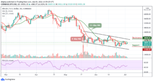Read more about the article Bitcoin Price Prediction: BTC/USD Climbs Past $34,000