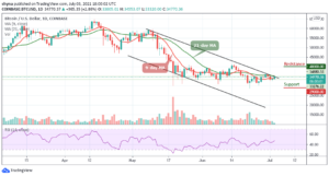 Read more about the article Bitcoin Price Prediction: BTC/USD Stables above $34,500