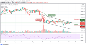 Read more about the article Bitcoin Price Prediction: BTC/USD Drops below $35,000