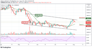 Read more about the article Bitcoin Price Prediction: BTC/USD Nosedives Below $39,000