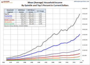 Read more about the article The Inherent Greed Of The Fiat System