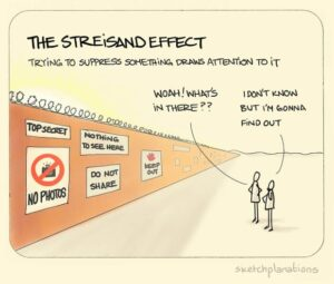 Read more about the article Bitcoin and The Streisand Effect