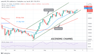 Read more about the article Bitcoin (BTC) Price Prediction: BTC/USD Retraces as It Recoups Above $49.60K