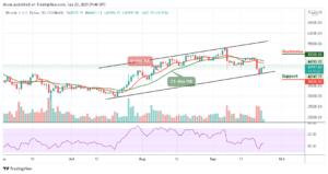 Read more about the article Bitcoin Price Prediction: BTC/USD Ready to Break $45,000