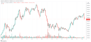 Read more about the article Tuesday's flash crash caught Bitcoin investors off guard, but the writing was on the wall
