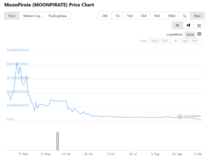 """Read more about the article MoonPirate responds to accusations it is just another Binance Smart Chain """"rug pull"""""""