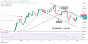 Read more about the article Bitcoin (BTC) Price Prediction: BTC/USD Fails to Sustain Above $44k as Bitcoin Faces Rejection
